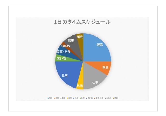 スケジュール 円 グラフ